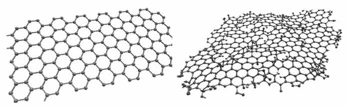 石墨烯氧化物薄膜的大小以及材料的层状结构排列对二